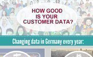 How good is your Customer Data?
