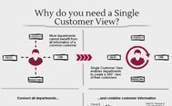 Why do you need a single customer view?