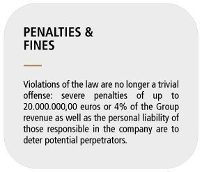 General Data Protection Regulation - penalties & fines