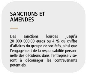 GDPR - sanctions et amendes